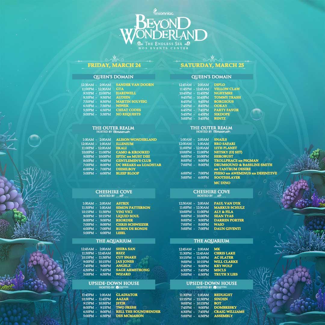 BW Set Times 2017